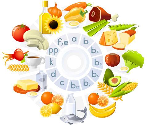 ビタミン b6 効果